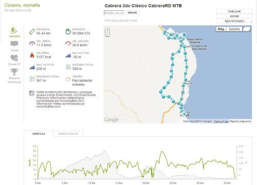 La ruta corta, de 35 Kilómetros.